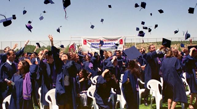 Yeni açılacak üniversitelere geçen öğrencilere diploma seçeneği
