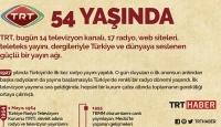 TRT 54 Yaşında