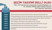 YSK, 24 Haziran'da yapılacak Cumhurbaşkanı ve 27. Dönem Milletvekili Genel Seçimi için takvimi hazırladı.