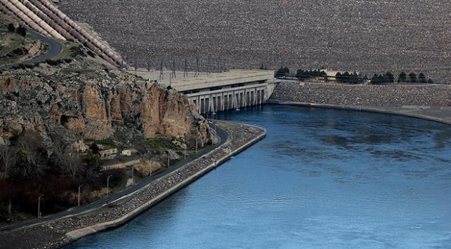 Türkiyeden Iraka su güvencesi