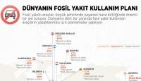 Dünyanın Fosil Yakıt Kullanım Planı