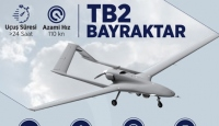TB2 Bayraktar