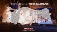 PKK'nın İz Bırakan Terörist Saldırıları