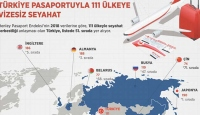 Türkiye Pasaportuyla 111 Ülkeye Vizesiz Seyahat