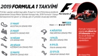 2019 Formula 1 takvimi