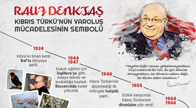 Kıbrıs Türkü'nün Varoluş Mücadelesinin Sembolü ''Rauf Denktaş''